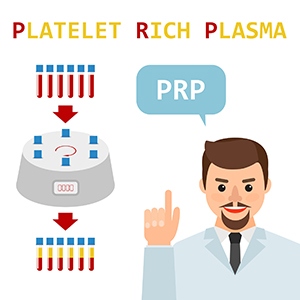 What is Platelet Rich Plasma Therapy?