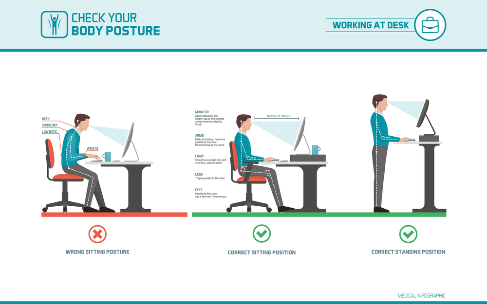 How To Create An Ergonomic Work Station
